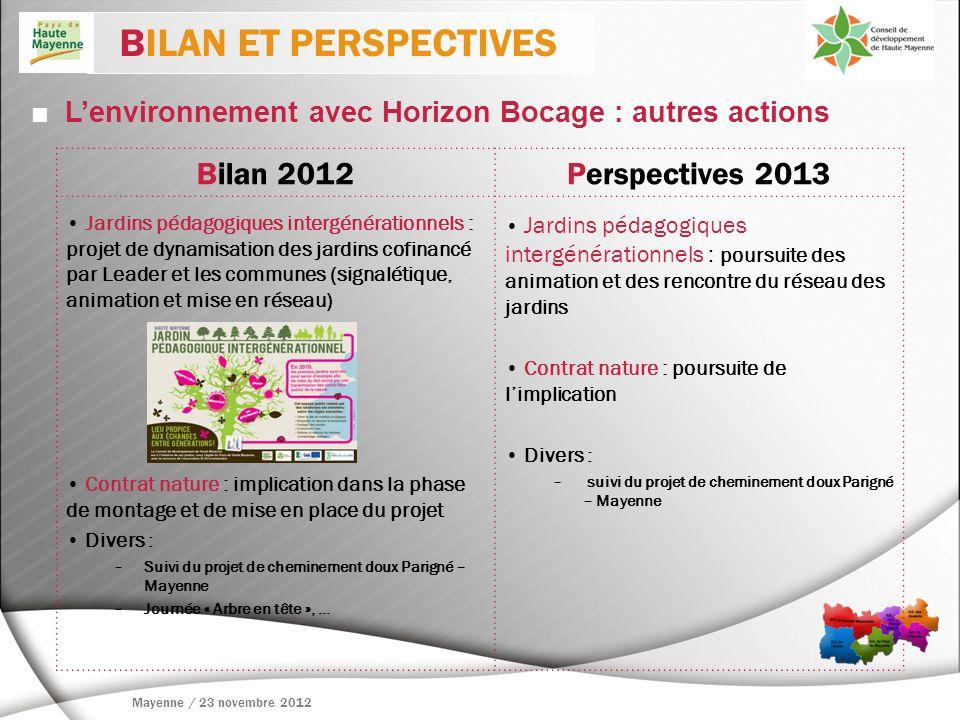 Lenvironnement avec Horizon Bocage : autres actions BILAN ET PERSPECTIVES Bilan 2012Perspectives 2013 Jardins pédagogiques intergénérationnels : proje