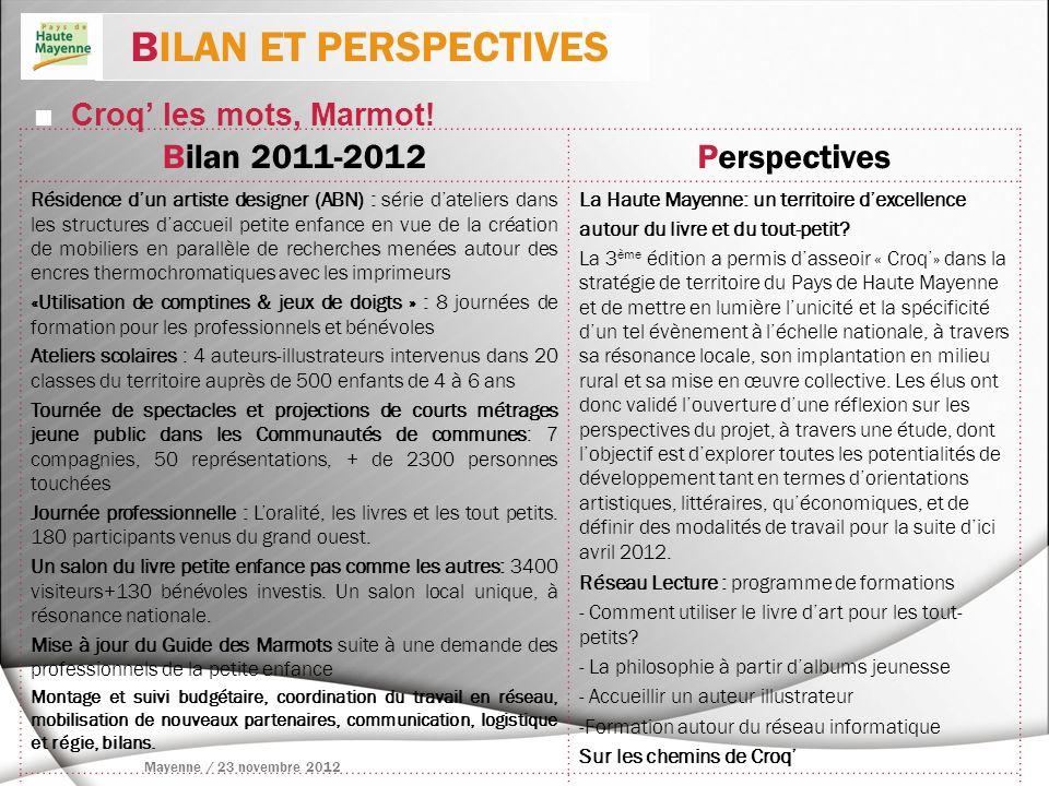 Croq les mots, Marmot! BILAN ET PERSPECTIVES Bilan 2011-2012Perspectives Résidence dun artiste designer (ABN) : série dateliers dans les structures da