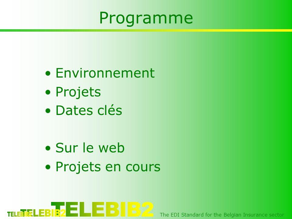 The EDI Standard for the Belgian Insurance sector Programme Environnement Projets Dates clés Sur le web Projets en cours