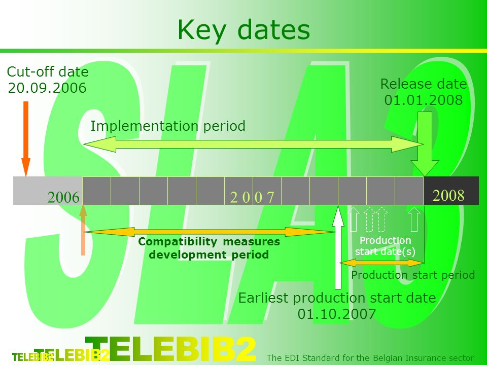 The EDI Standard for the Belgian Insurance sector Key dates 2 0 0 72006 2008 Cut-off date 20.09.2006 Release date 01.01.2008 Implementation period Pro