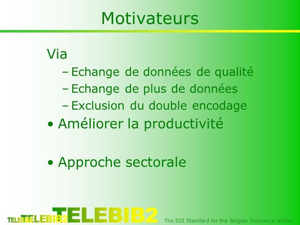 The EDI Standard for the Belgian Insurance sector Motivateurs Via –Echange de données de qualité –Echange de plus de données –Exclusion du double encodage Améliorer la productivité Approche sectorale