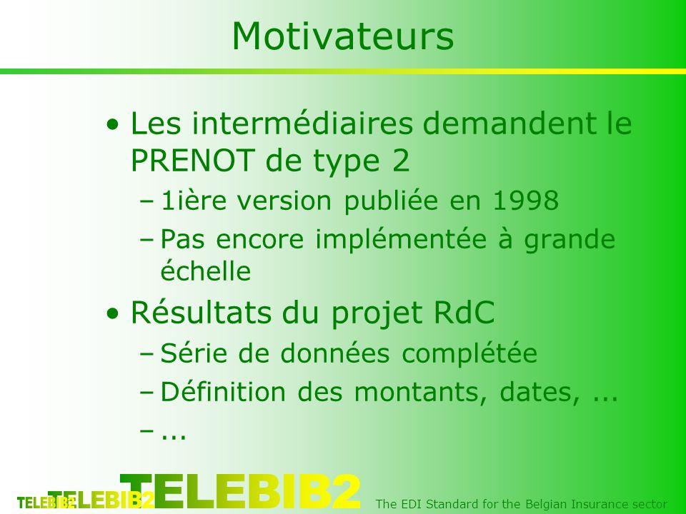 The EDI Standard for the Belgian Insurance sector Motivateurs Les intermédiaires demandent le PRENOT de type 2 –1ière version publiée en 1998 –Pas encore implémentée à grande échelle Résultats du projet RdC –Série de données complétée –Définition des montants, dates,...