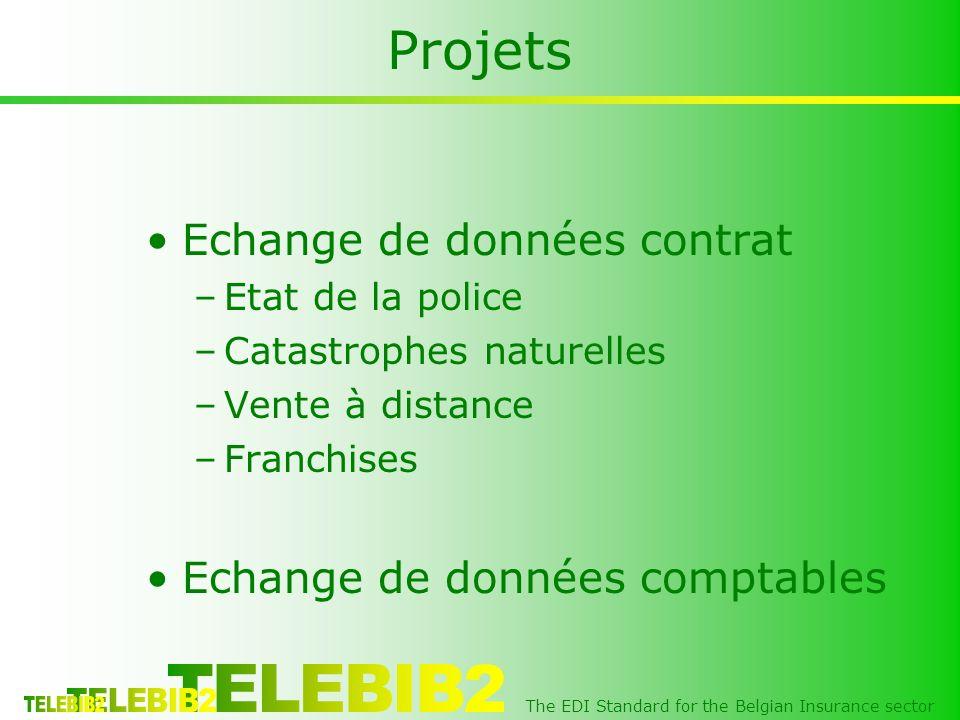 The EDI Standard for the Belgian Insurance sector Projets Echange de données contrat –Etat de la police –Catastrophes naturelles –Vente à distance –Franchises Echange de données comptables