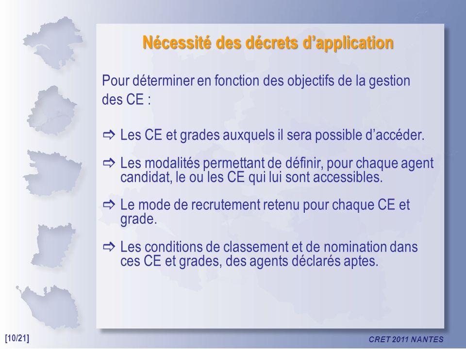 CRET 2011 NANTES Nécessité des décrets dapplication Pour déterminer en fonction des objectifs de la gestion des CE : Les CE et grades auxquels il sera possible daccéder.