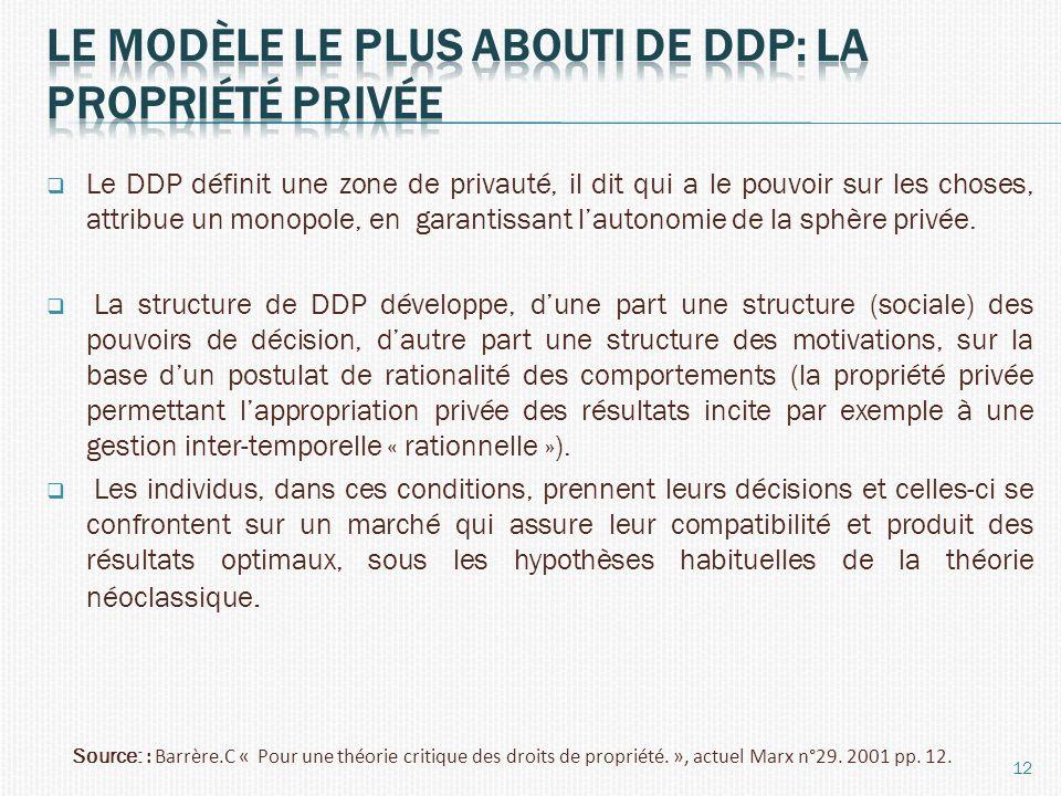 Le DDP définit une zone de privauté, il dit qui a le pouvoir sur les choses, attribue un monopole, en garantissant lautonomie de la sphère privée. La
