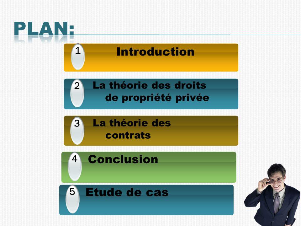 Introduction 1 La théorie des droits de propriété privée 2 La théorie des contrats 3 Conclusion 4 Etude de cas 5