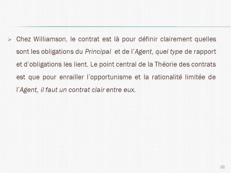 Chez Williamson, le contrat est là pour définir clairement quelles sont les obligations du Principal et de lAgent, quel type de rapport et dobligation