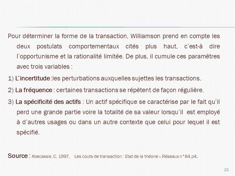 Pour déterminer la forme de la transaction, Williamson prend en compte les deux postulats comportementaux cités plus haut, cest-à dire lopportunisme e