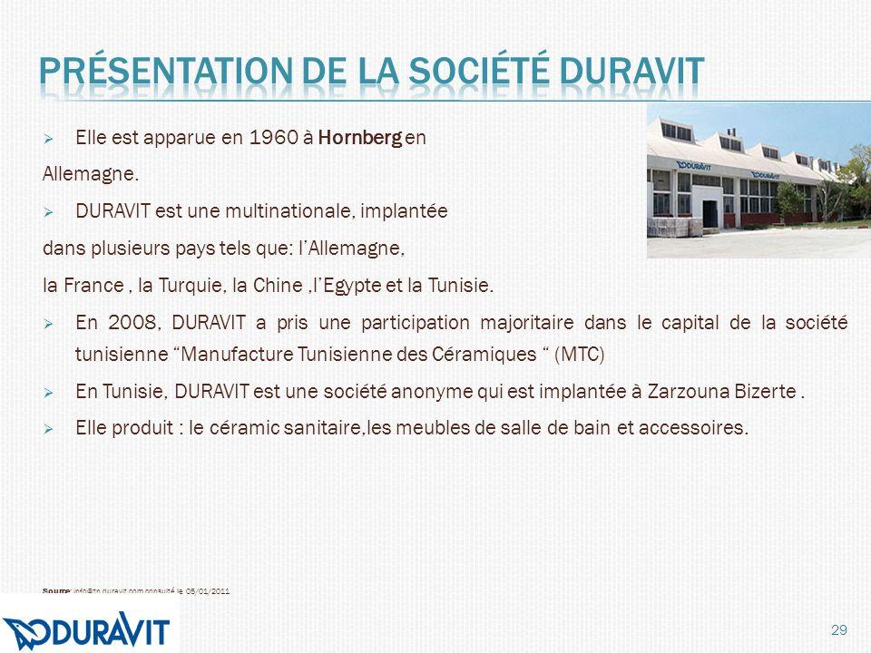 Elle est apparue en 1960 à Hornberg en Allemagne. DURAVIT est une multinationale, implantée dans plusieurs pays tels que: lAllemagne, la France, la Tu