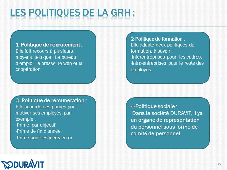 35 1-Politique de recrutement : Elle fait recours à plusieurs moyens, tels que : Le bureau demploi, la presse, le web et la coopération. 2-Politique d