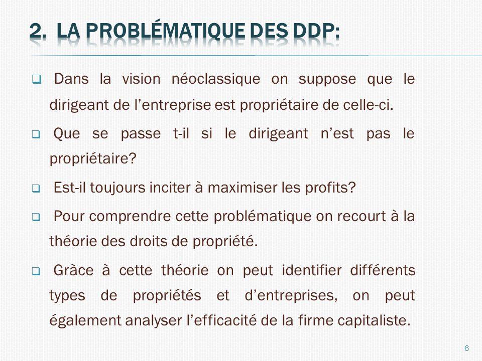 S.Pejofich (1969): Les DDP sont des « relations codifiées sur lusage des choses » H.