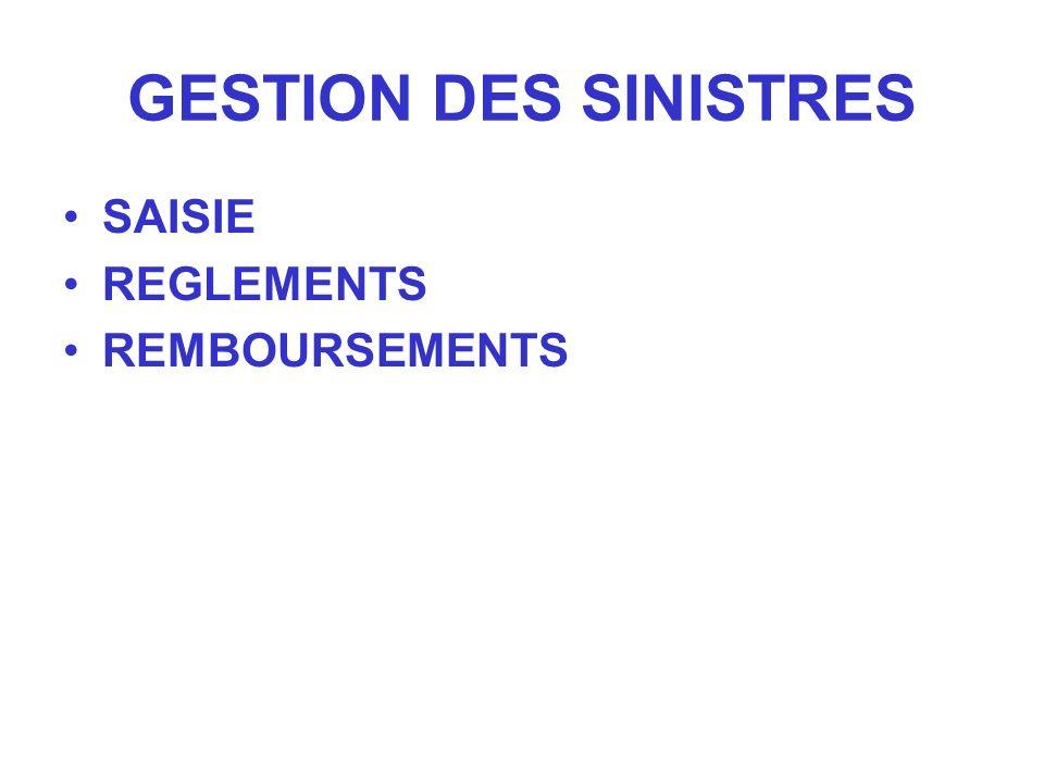 GESTION DES SINISTRES SAISIE REGLEMENTS REMBOURSEMENTS