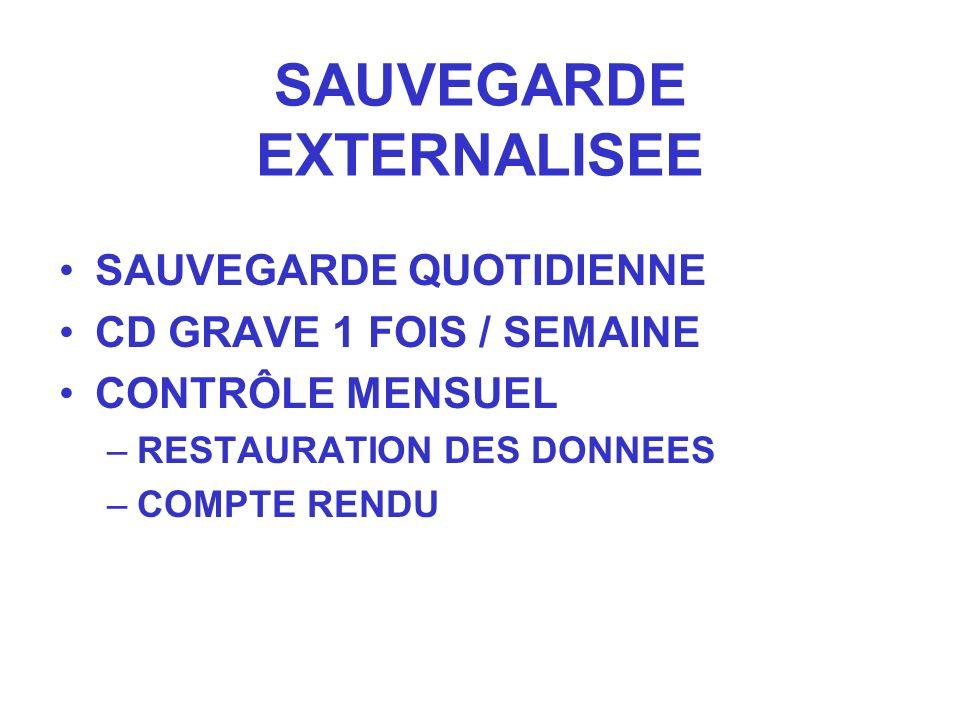 SAUVEGARDE EXTERNALISEE SAUVEGARDE QUOTIDIENNE CD GRAVE 1 FOIS / SEMAINE CONTRÔLE MENSUEL –RESTAURATION DES DONNEES –COMPTE RENDU