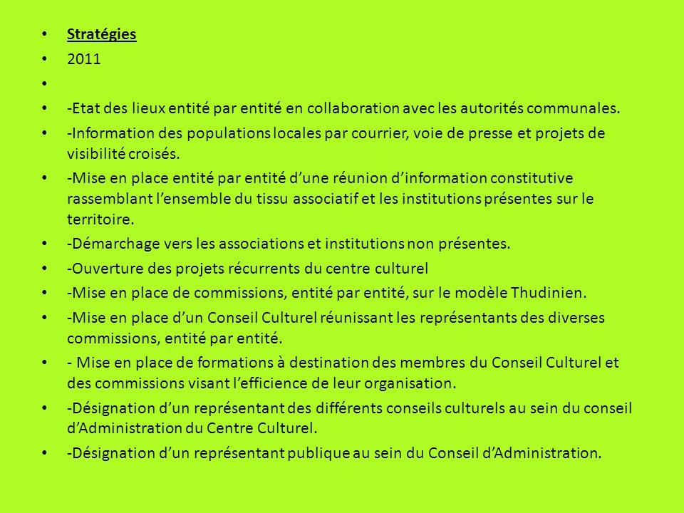 Stratégies 2011 -Etat des lieux entité par entité en collaboration avec les autorités communales. -Information des populations locales par courrier, v