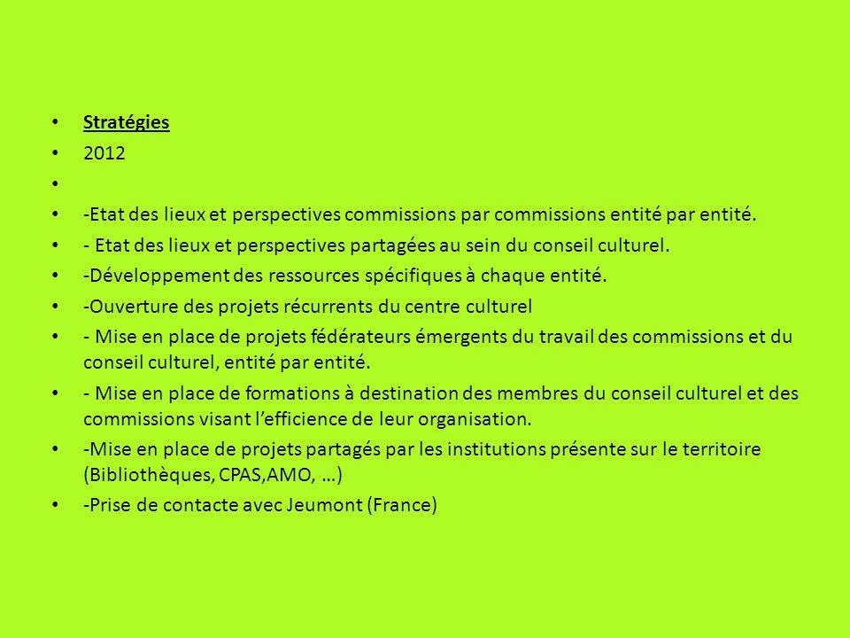 Stratégies 2012 -Etat des lieux et perspectives commissions par commissions entité par entité. - Etat des lieux et perspectives partagées au sein du c