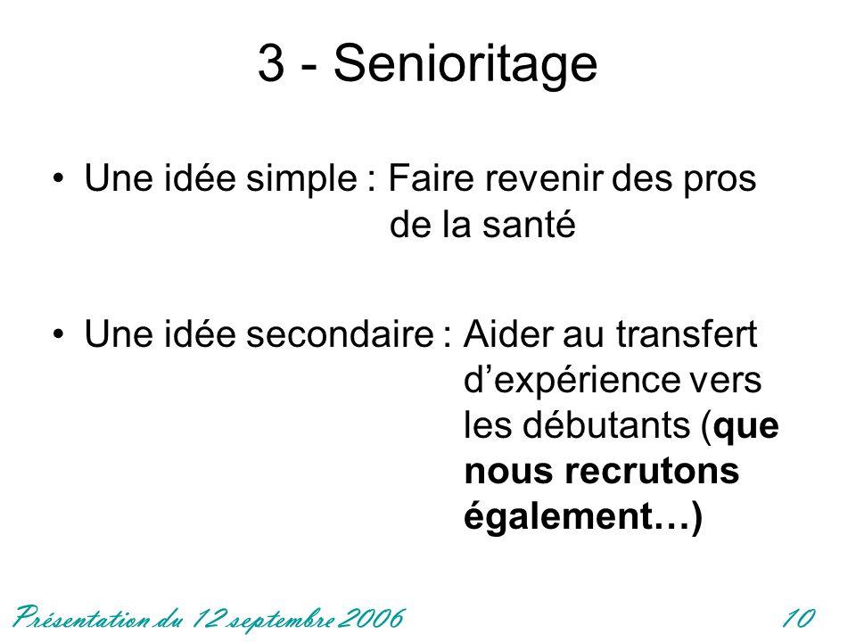 Présentation du 12 septembre 200610 3 - Senioritage Une idée simple : Faire revenir des pros de la santé Une idée secondaire : Aider au transfert dexpérience vers les débutants (que nous recrutons également…)