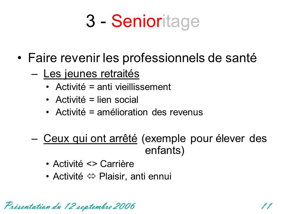Présentation du 12 septembre 200611 3 - Senioritage Faire revenir les professionnels de santé – Les jeunes retraités Activité = anti vieillissement Ac
