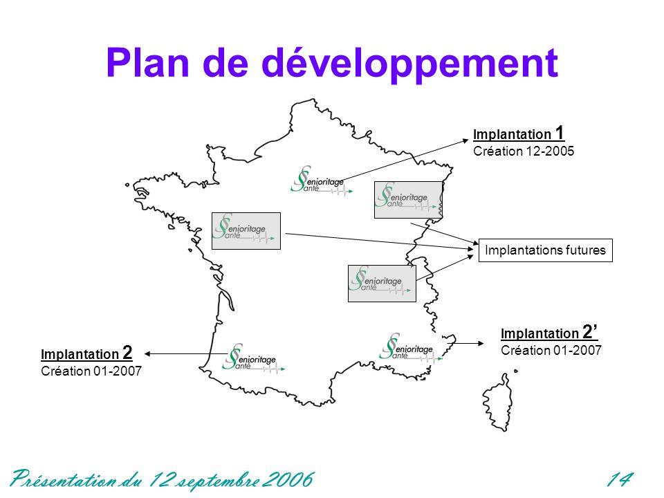 Présentation du 12 septembre 200614 Implantation 1 Création 12-2005 Implantation 2 Création 01-2007 Implantations futures Plan de développement Implan