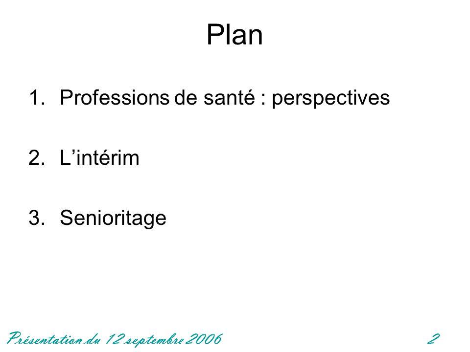 Présentation du 12 septembre 20062 Plan 1.Professions de santé : perspectives 2.Lintérim 3.Senioritage