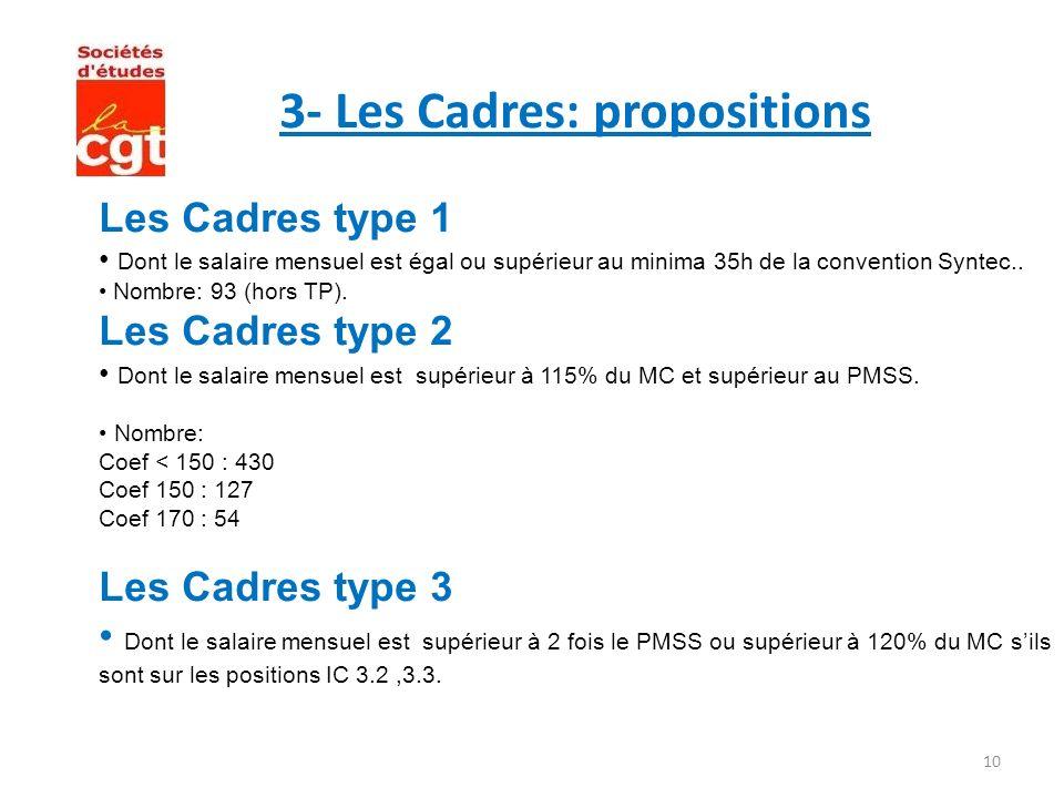 10 3- Les Cadres: propositions Les Cadres type 1 Dont le salaire mensuel est égal ou supérieur au minima 35h de la convention Syntec.. Nombre: 93 (hor
