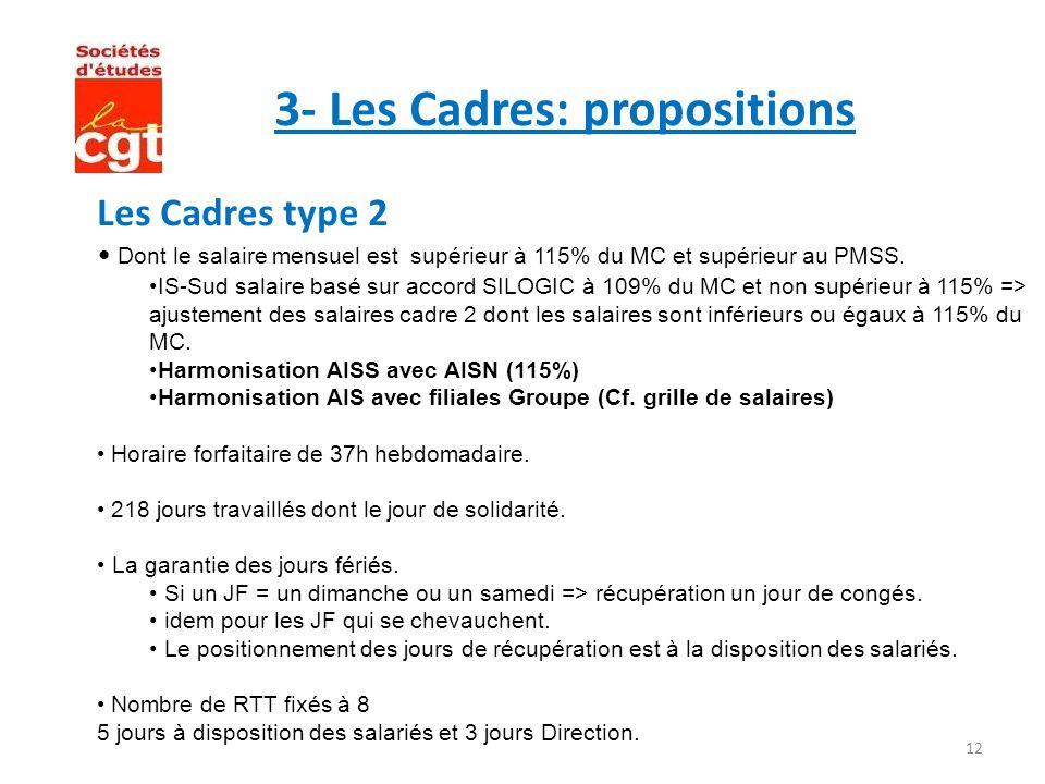 12 3- Les Cadres: propositions Les Cadres type 2 Dont le salaire mensuel est supérieur à 115% du MC et supérieur au PMSS. IS-Sud salaire basé sur acco