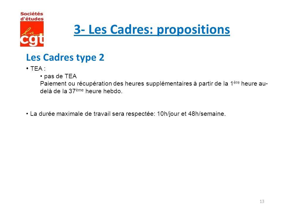 13 3- Les Cadres: propositions Les Cadres type 2 TEA : pas de TEA Paiement ou récupération des heures supplémentaires à partir de la 1 ère heure au- d
