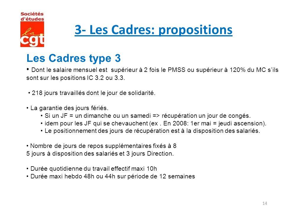 14 3- Les Cadres: propositions Les Cadres type 3 Dont le salaire mensuel est supérieur à 2 fois le PMSS ou supérieur à 120% du MC sils sont sur les po