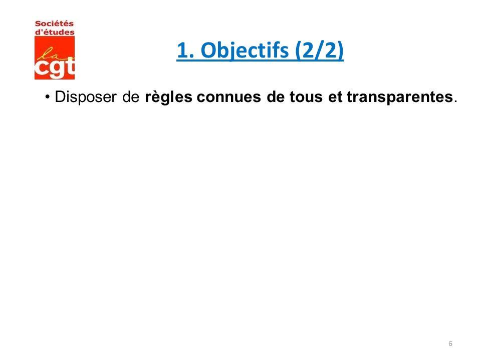 6 1. Objectifs (2/2) Disposer de règles connues de tous et transparentes.