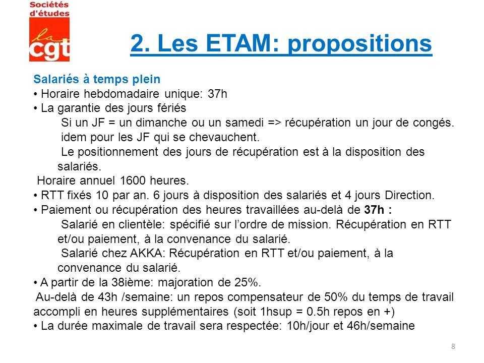 LES CADRES Propositions CGT Projet IS -MAJ 21 janvier 2011 9