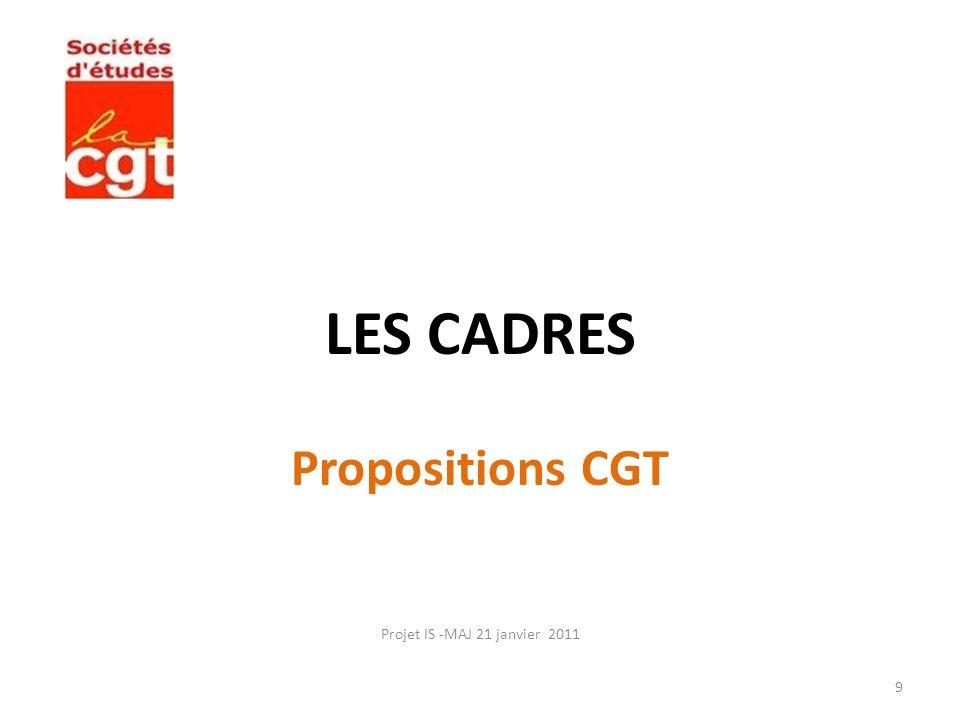 10 3- Les Cadres: propositions Les Cadres type 1 Dont le salaire mensuel est égal ou supérieur au minima 35h de la convention Syntec..