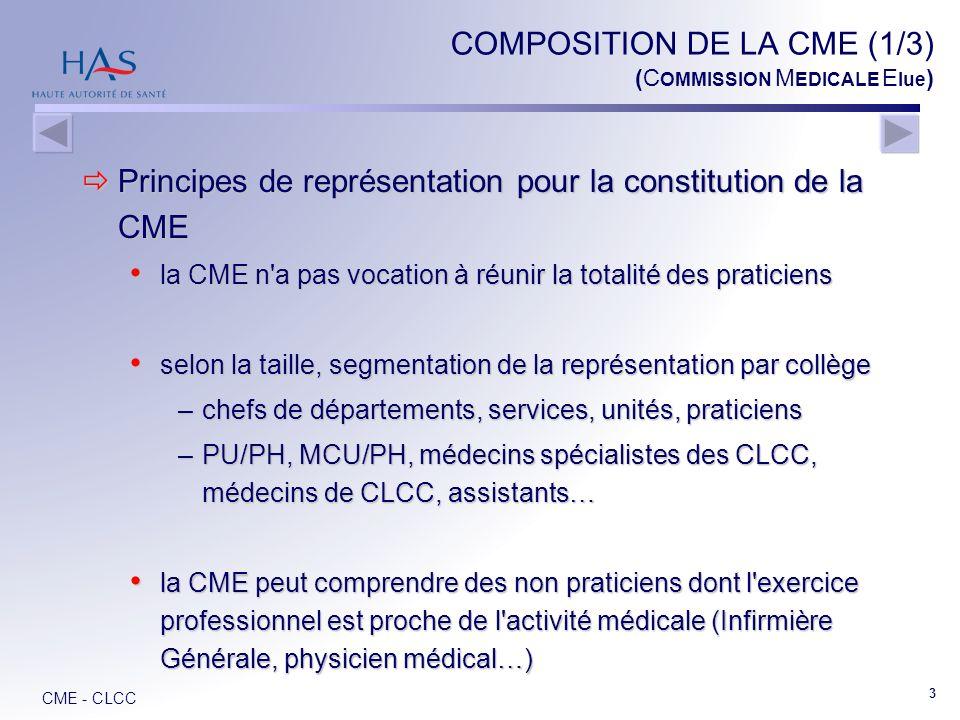CME - CLCC 3 COMPOSITION DE LA CME (1/3) (C OMMISSION M EDICALE E lue ) Principes de représentation pour la constitution de la CME Principes de représentation pour la constitution de la CME la CME n a pas vocation à réunir la totalité des praticiens la CME n a pas vocation à réunir la totalité des praticiens selon la taille, segmentation de la représentation par collège selon la taille, segmentation de la représentation par collège –chefs de départements, services, unités, praticiens –PU/PH, MCU/PH, médecins spécialistes des CLCC, médecins de CLCC, assistants… la CME peut comprendre des non praticiens dont l exercice professionnel est proche de l activité médicale (Infirmière Générale, physicien médical…) la CME peut comprendre des non praticiens dont l exercice professionnel est proche de l activité médicale (Infirmière Générale, physicien médical…)