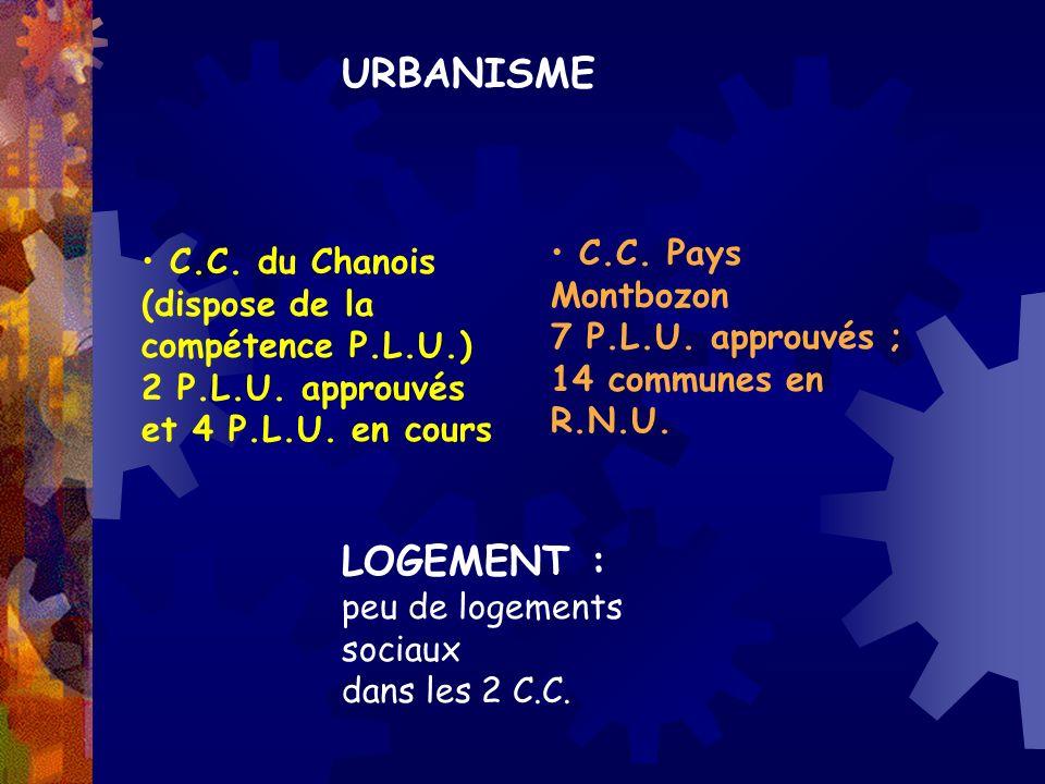 C.C. du Chanois (dispose de la compétence P.L.U.) 2 P.L.U. approuvés et 4 P.L.U. en cours C.C. Pays Montbozon 7 P.L.U. approuvés ; 14 communes en R.N.