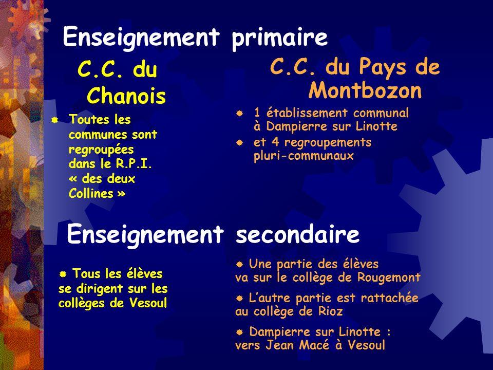 Enseignement primaire C.C. du Chanois Toutes les communes sont regroupées dans le R.P.I. « des deux Collines » C.C. du Pays de Montbozon 1 établisseme