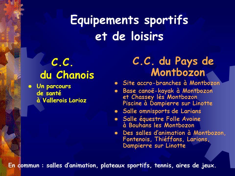 Equipements sportifs et de loisirs C.C. du Chanois Un parcours de santé à Vallerois Lorioz C.C. du Pays de Montbozon Site accro-branches à Montbozon B