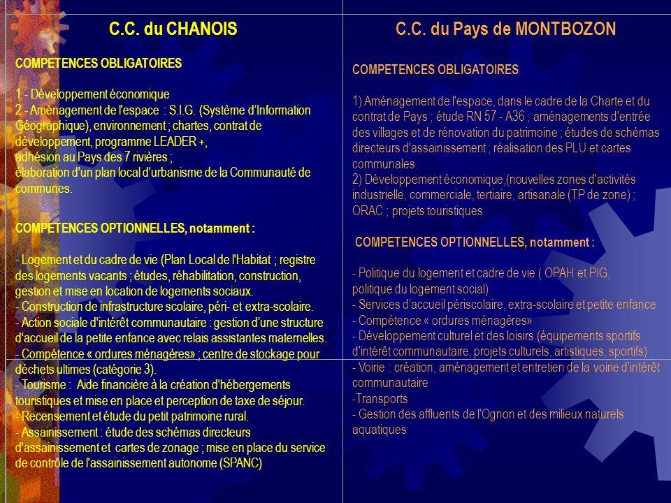 C.C. du CHANOISC.C. du PAYS de MONTBOZON C.C. du CHANOIS COMPETENCES OBLIGATOIRES 1 - Développement économique 2 - Aménagement de l'espace : S.I.G. (S