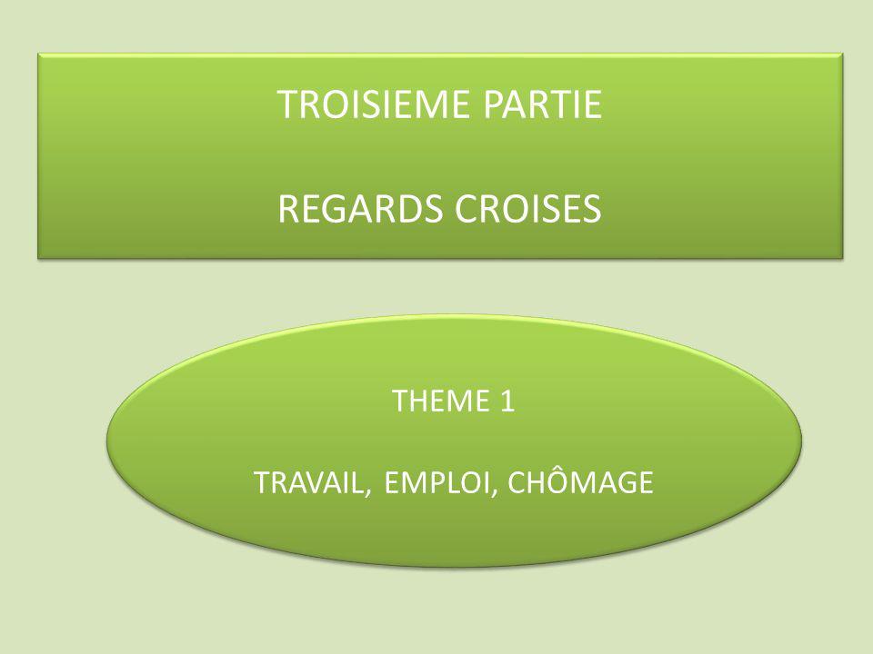 TROISIEME PARTIE REGARDS CROISES TROISIEME PARTIE REGARDS CROISES THEME 1 TRAVAIL, EMPLOI, CHÔMAGE THEME 1 TRAVAIL, EMPLOI, CHÔMAGE
