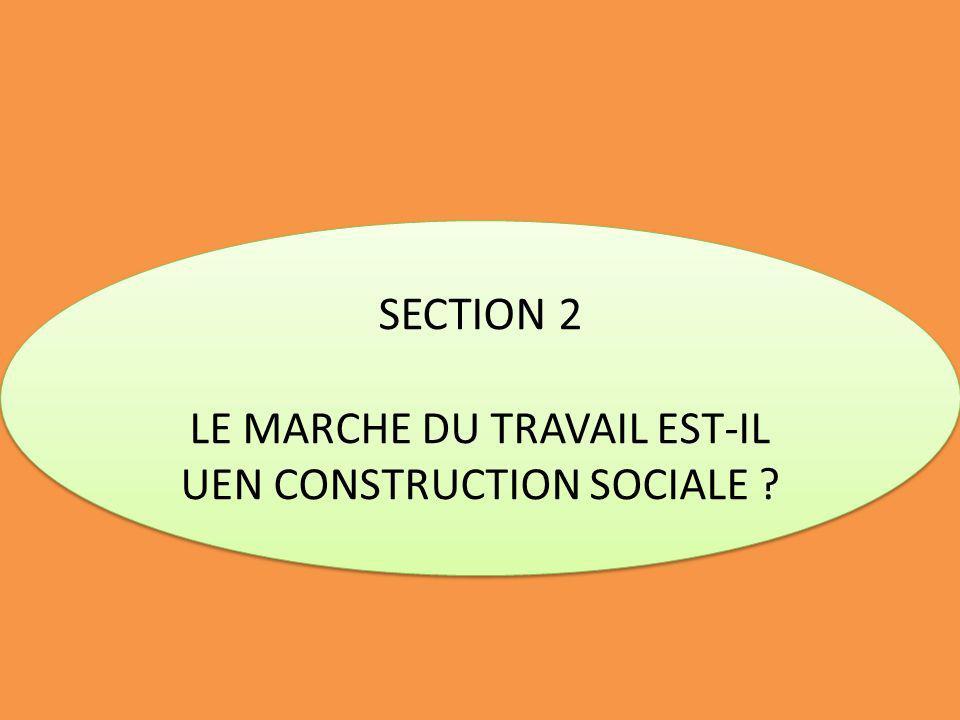 SECTION 2 LE MARCHE DU TRAVAIL EST-IL UEN CONSTRUCTION SOCIALE ? SECTION 2 LE MARCHE DU TRAVAIL EST-IL UEN CONSTRUCTION SOCIALE ?