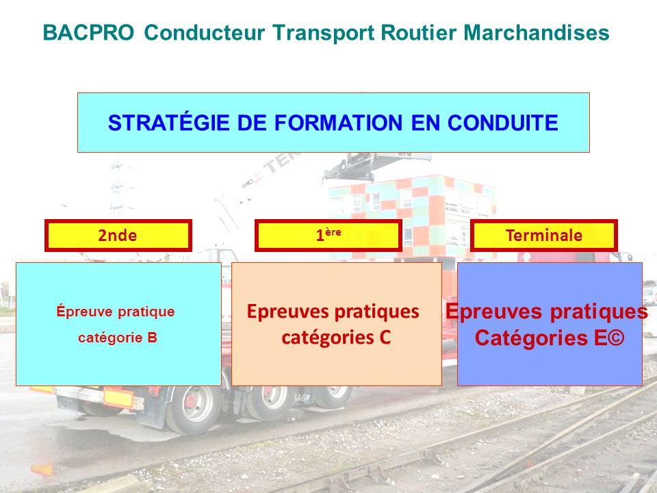 Bac Pro Réparation des Carrosseries Repère pour la formation BAC PRO Conducteur Transport Routier Marchandises STRATÉGIE DE FORMATION EN CONDUITE 2nde