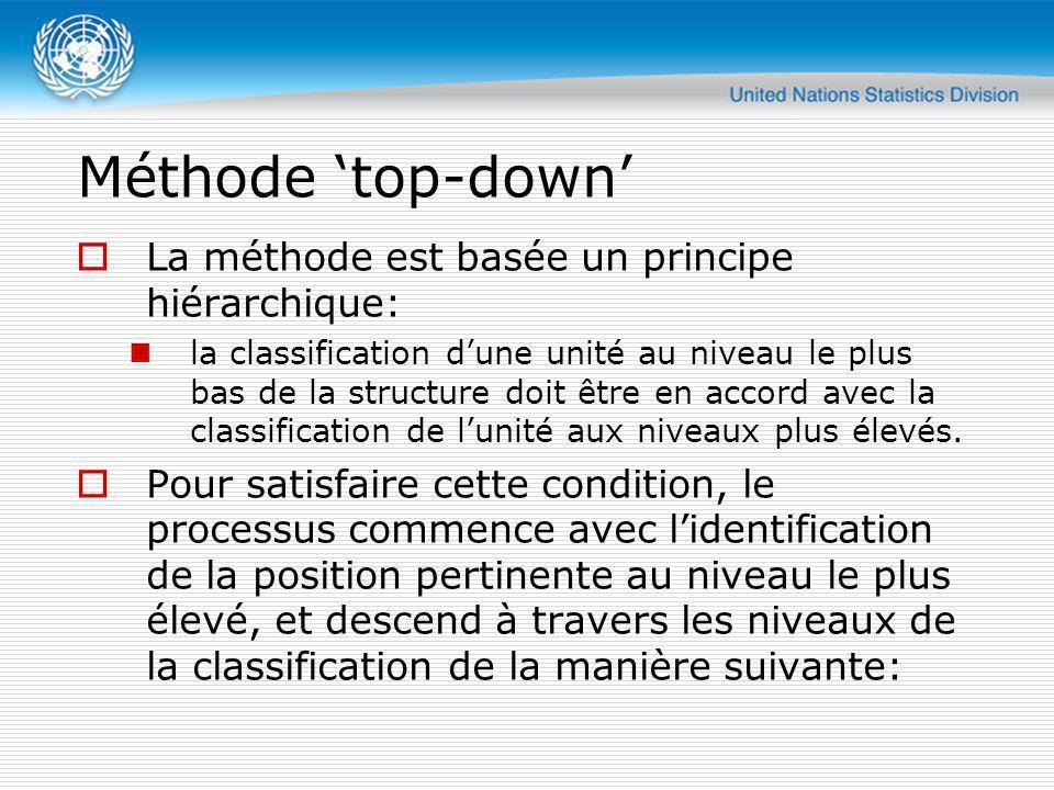 Méthode top-down La méthode est basée un principe hiérarchique: la classification dune unité au niveau le plus bas de la structure doit être en accord