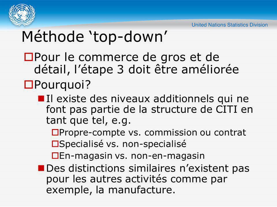 Méthode top-down Pour le commerce de gros et de détail, létape 3 doit être améliorée Pourquoi? Il existe des niveaux additionnels qui ne font pas part
