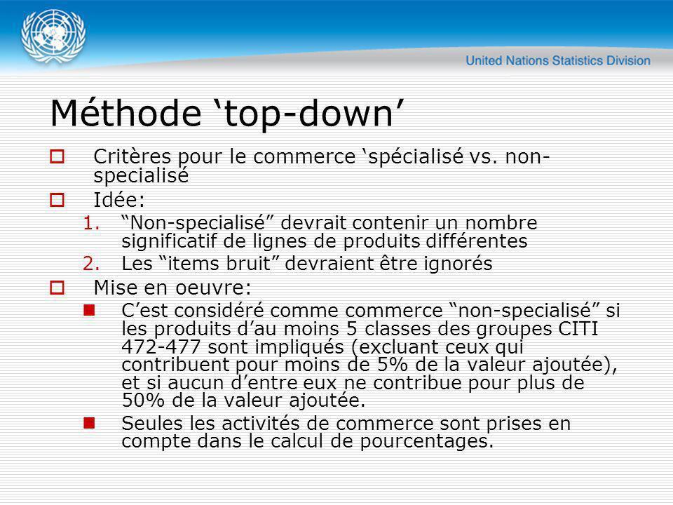 Méthode top-down Critères pour le commerce spécialisé vs. non- specialisé Idée: 1.Non-specialisé devrait contenir un nombre significatif de lignes de