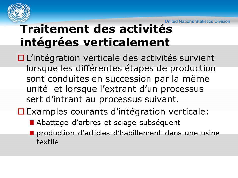 Traitement des activités intégrées verticalement Lintégration verticale des activités survient lorsque les différentes étapes de production sont condu