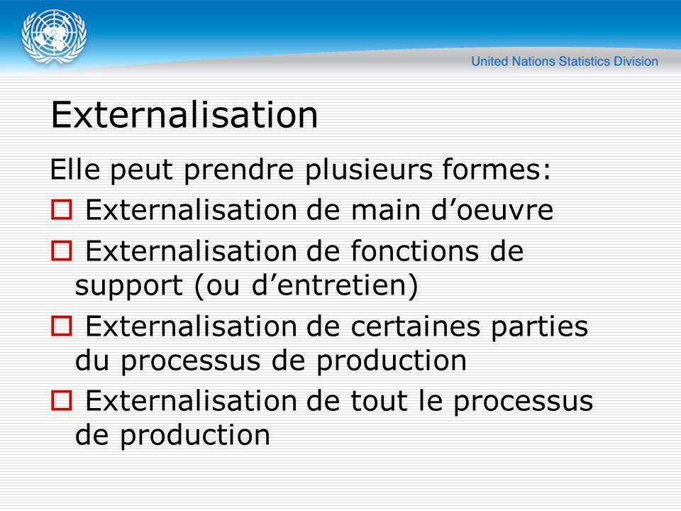 Externalisation Elle peut prendre plusieurs formes: Externalisation de main doeuvre Externalisation de fonctions de support (ou dentretien) Externalis