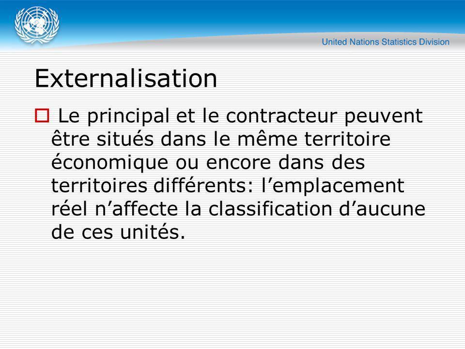 Externalisation Le principal et le contracteur peuvent être situés dans le même territoire économique ou encore dans des territoires différents: lempl