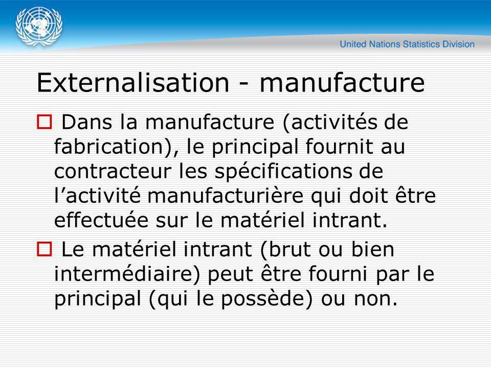 Externalisation - manufacture Dans la manufacture (activités de fabrication), le principal fournit au contracteur les spécifications de lactivité manu