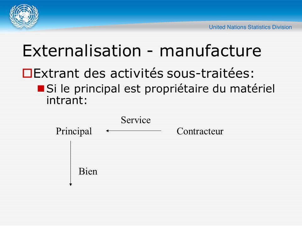 Externalisation - manufacture Extrant des activités sous-traitées: Si le principal est propriétaire du matériel intrant: PrincipalContracteur Service