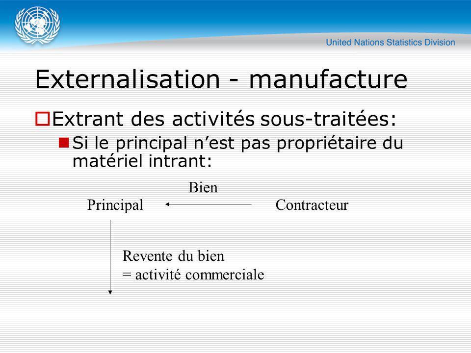 Externalisation - manufacture Extrant des activités sous-traitées: Si le principal nest pas propriétaire du matériel intrant: PrincipalContracteur Bie