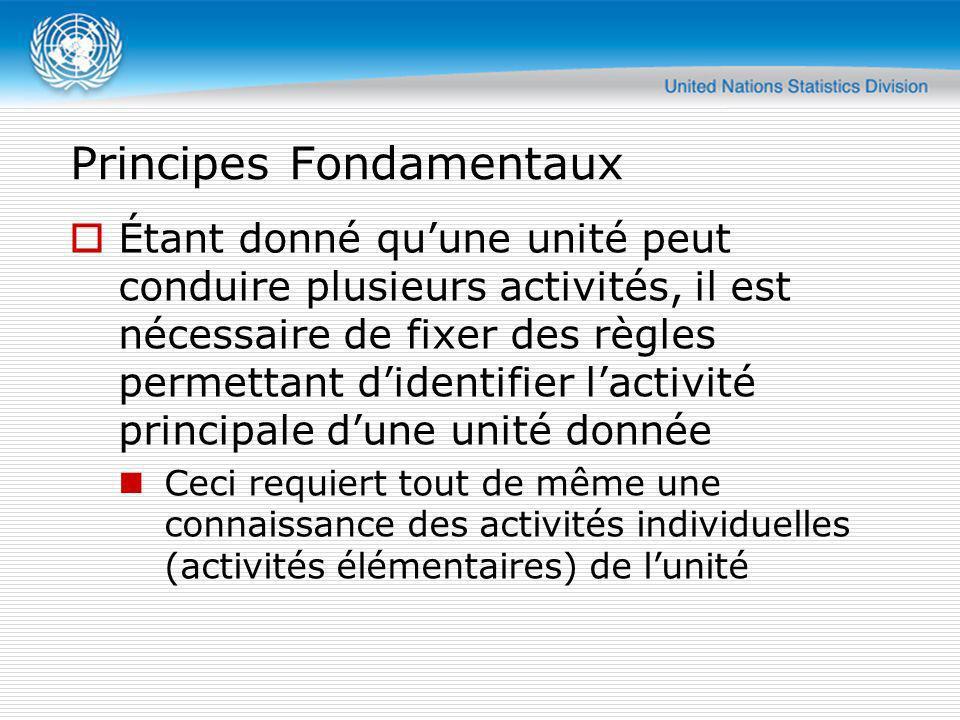 Principes Fondamentaux Étant donné quune unité peut conduire plusieurs activités, il est nécessaire de fixer des règles permettant didentifier lactivi