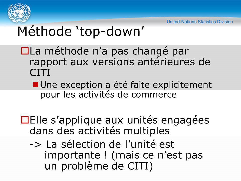 La méthode na pas changé par rapport aux versions antérieures de CITI Une exception a été faite explicitement pour les activités de commerce Elle sapp