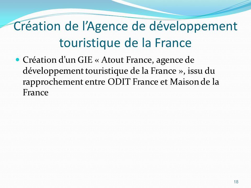 Création de lAgence de développement touristique de la France Création dun GIE « Atout France, agence de développement touristique de la France », iss